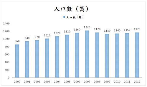 美国出生人口_大数据 起底移民大数据,中国究竟谁在移民