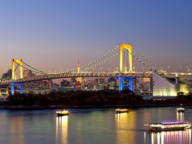 体验了东京的繁华 再到风景如画的鹿儿岛看一看
